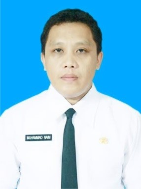 Muhammad Naim ◆ Active Writer